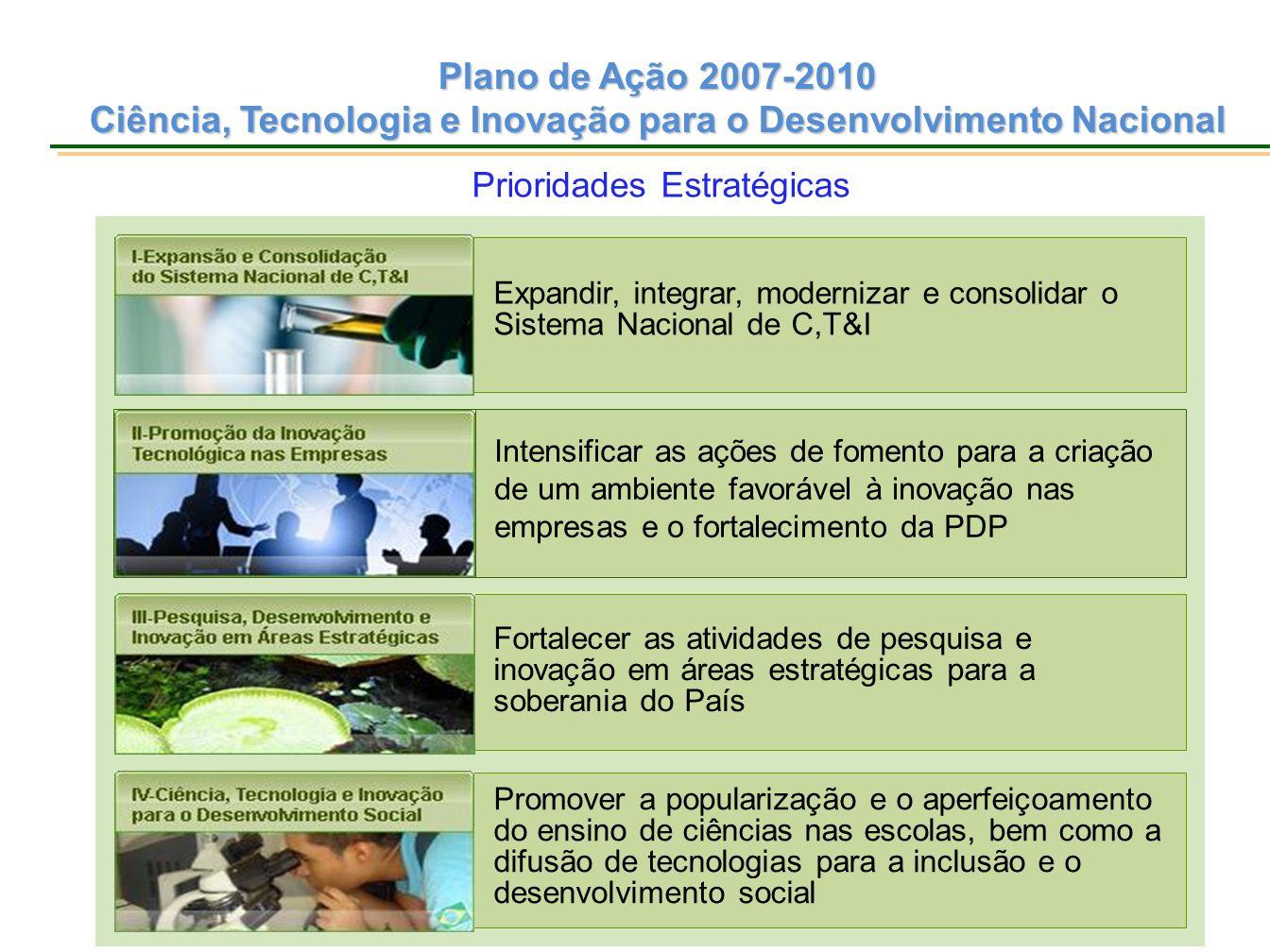 Ciência, Tecnologia e Inovação para o Desenvolvimento Nacional