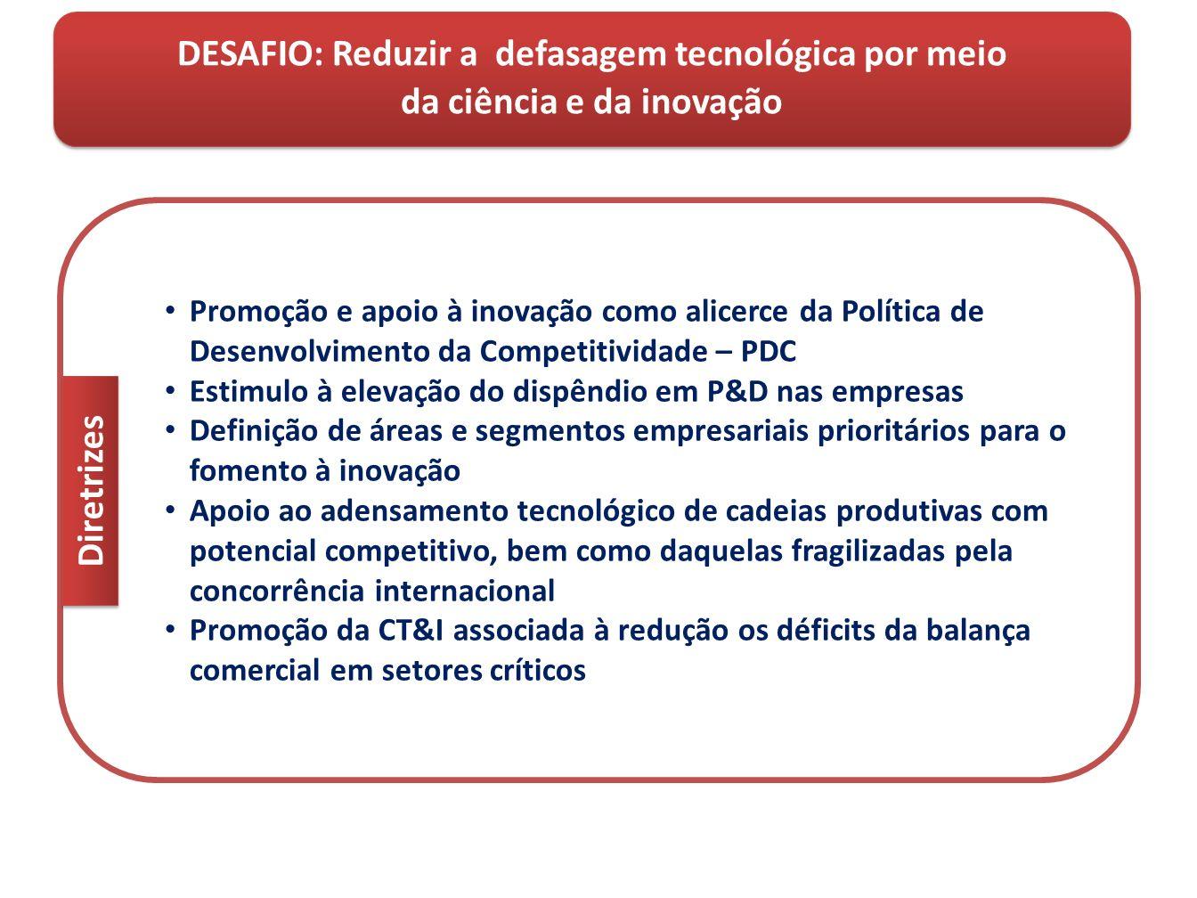 DESAFIO: Reduzir a defasagem tecnológica por meio