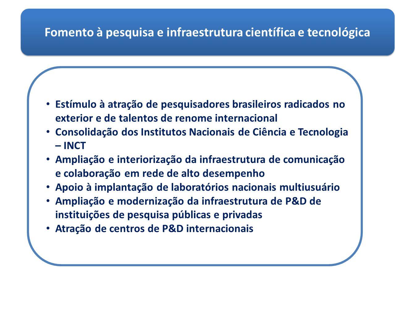 Fomento à pesquisa e infraestrutura científica e tecnológica