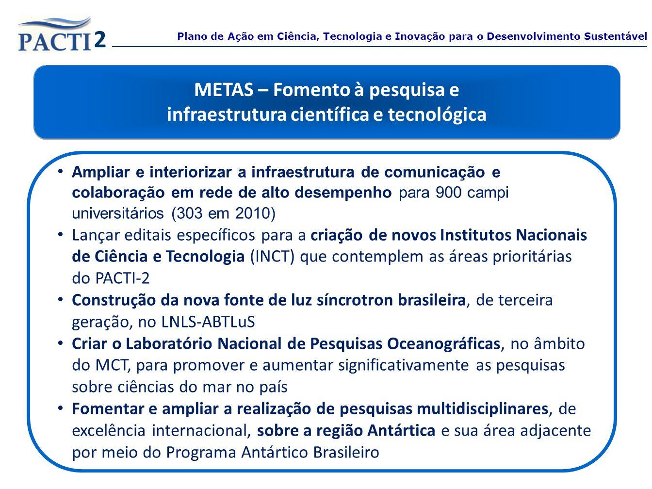 METAS – Fomento à pesquisa e infraestrutura científica e tecnológica