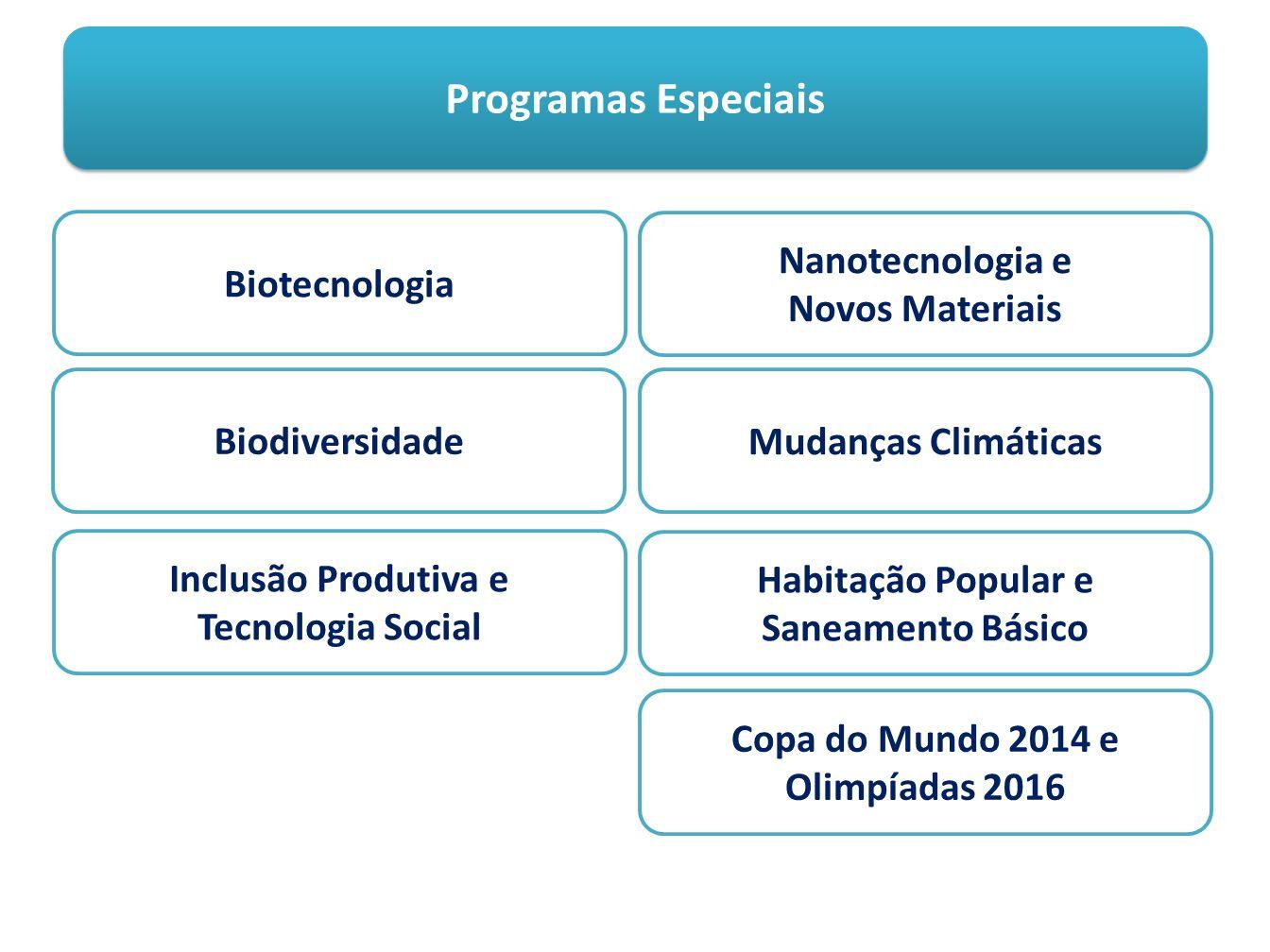 Programas Especiais Nanotecnologia e Biotecnologia Novos Materiais