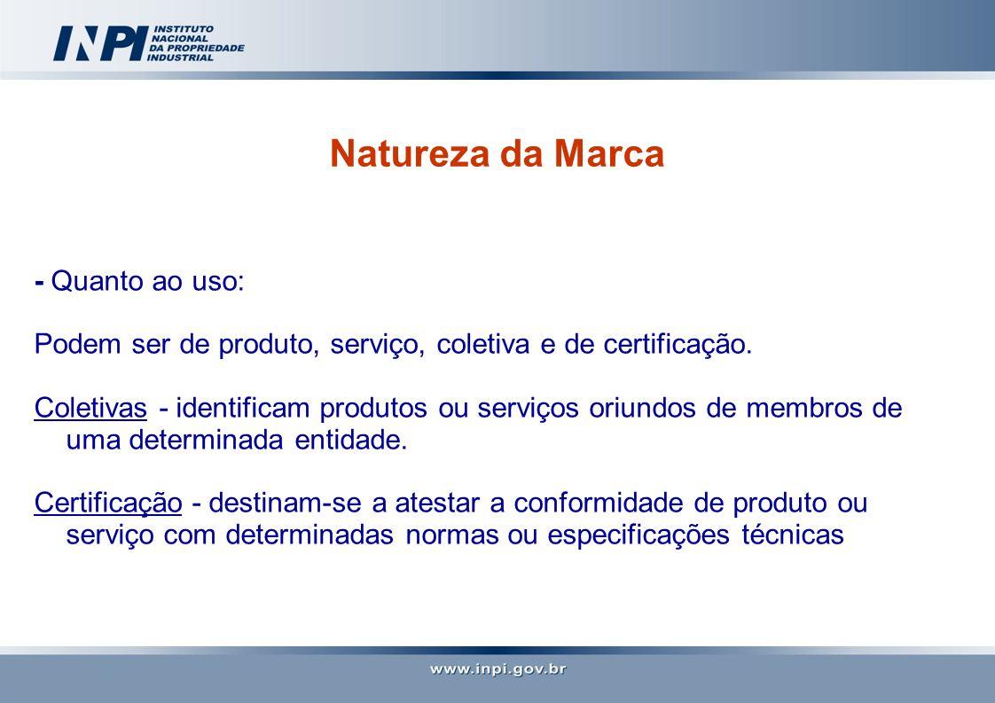 Natureza da Marca - Quanto ao uso: