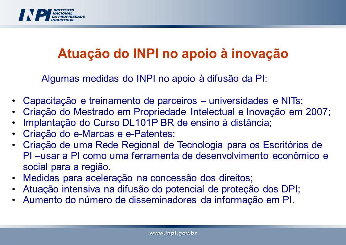 Atuação do INPI no apoio à inovação