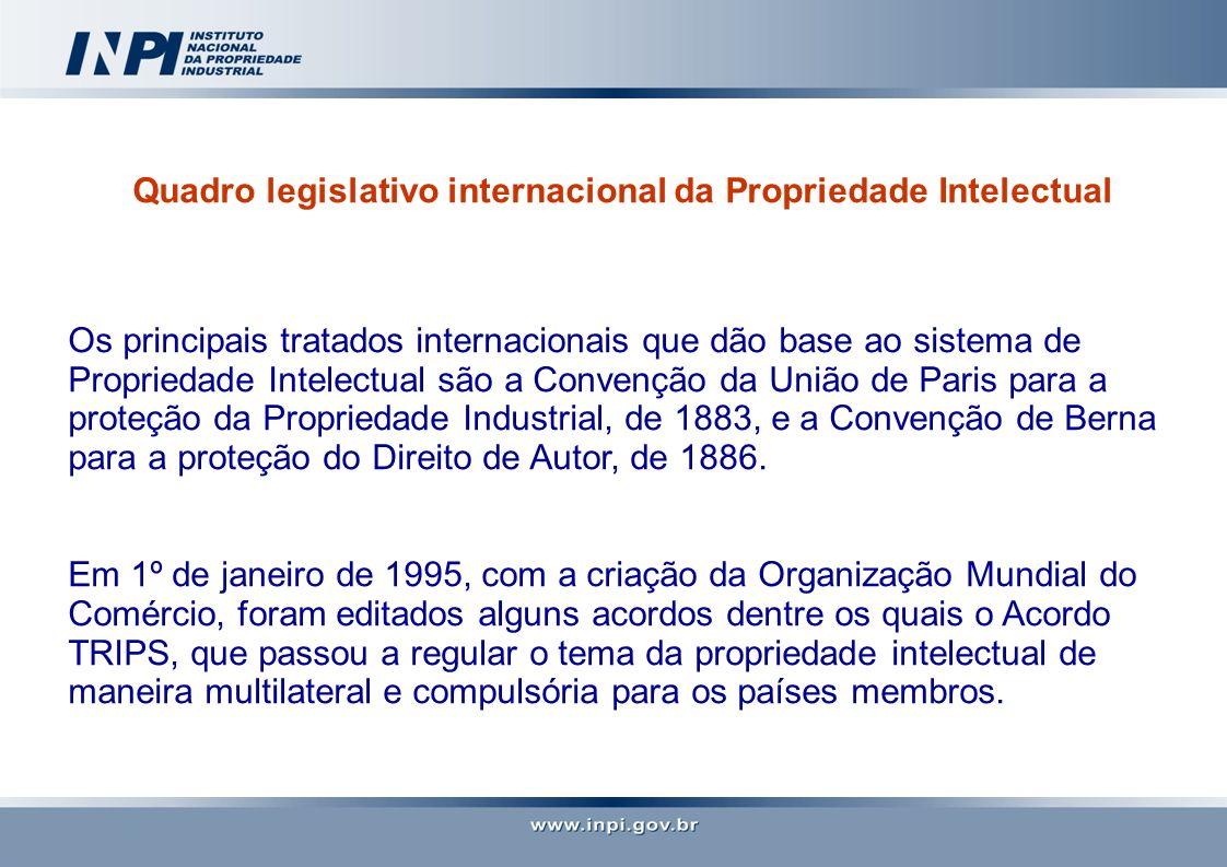 Quadro legislativo internacional da Propriedade Intelectual