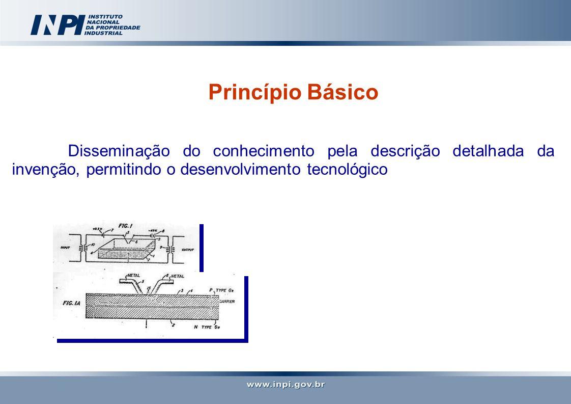 Princípio Básico Disseminação do conhecimento pela descrição detalhada da invenção, permitindo o desenvolvimento tecnológico.