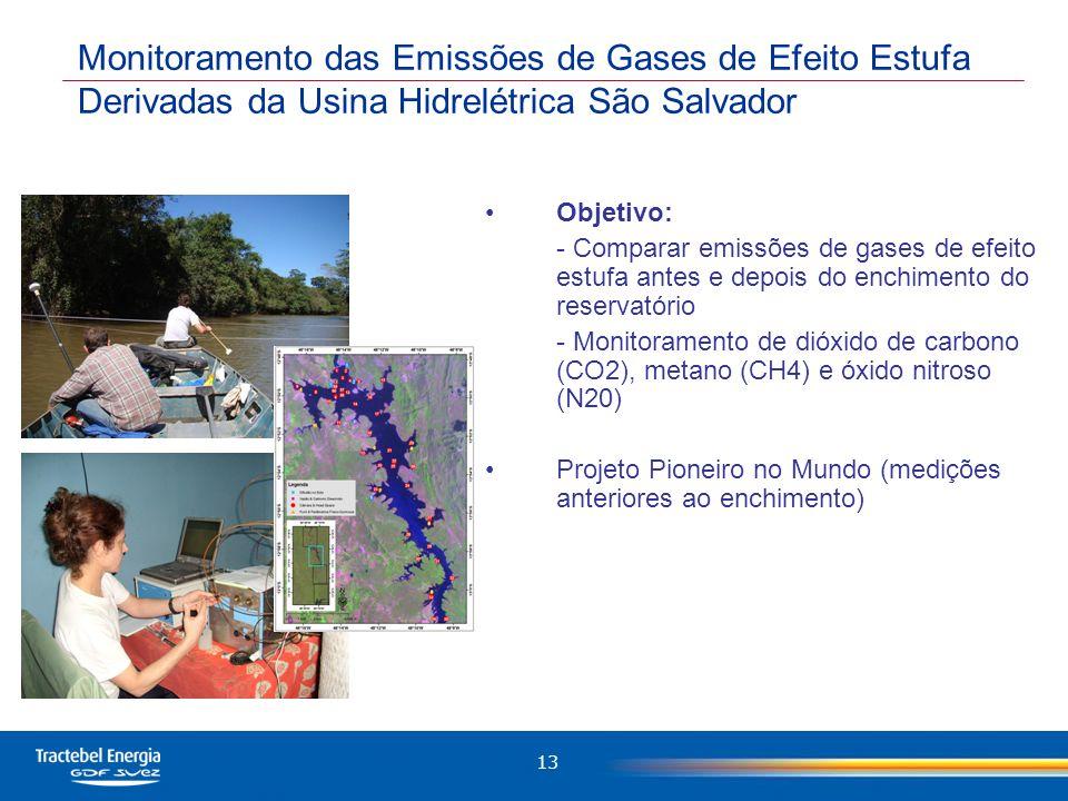 Monitoramento das Emissões de Gases de Efeito Estufa Derivadas da Usina Hidrelétrica São Salvador