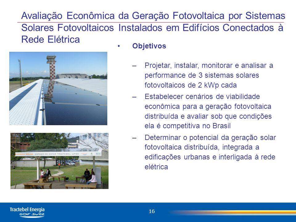 Avaliação Econômica da Geração Fotovoltaica por Sistemas Solares Fotovoltaicos Instalados em Edifícios Conectados à Rede Elétrica