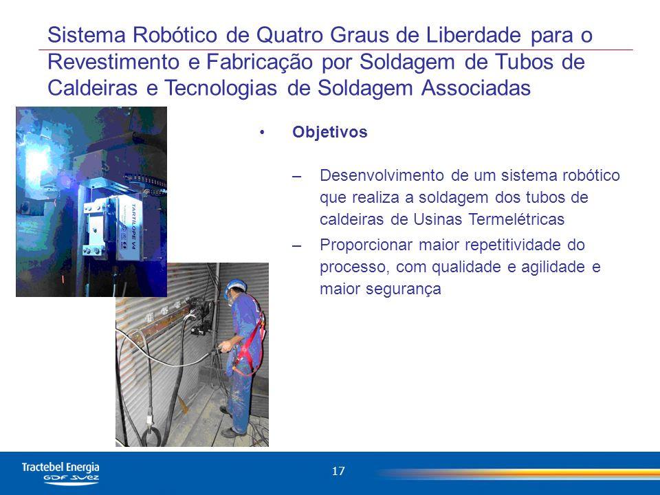 Sistema Robótico de Quatro Graus de Liberdade para o Revestimento e Fabricação por Soldagem de Tubos de Caldeiras e Tecnologias de Soldagem Associadas