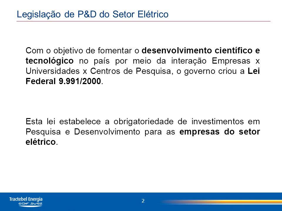 Legislação de P&D do Setor Elétrico