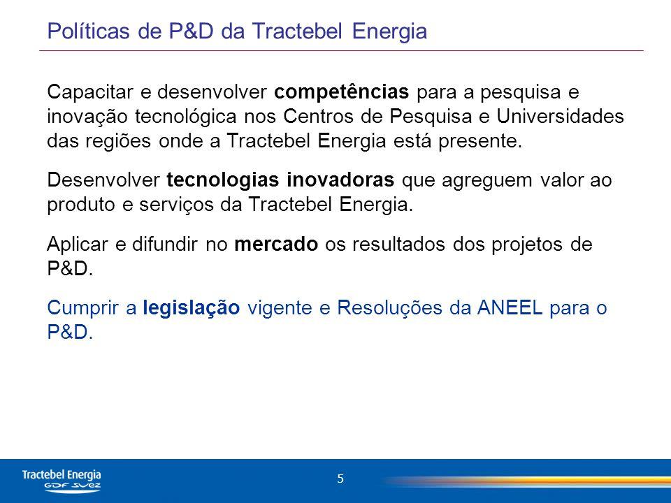 Políticas de P&D da Tractebel Energia