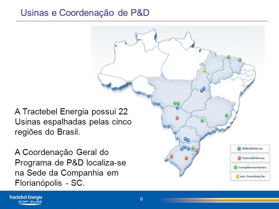 Usinas e Coordenação de P&D