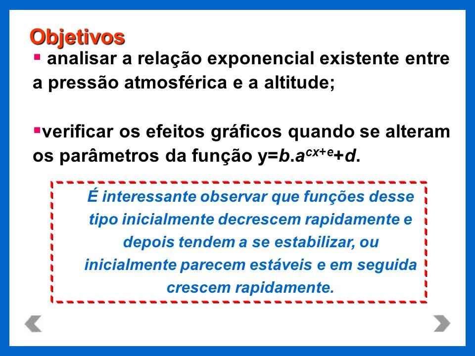Objetivos analisar a relação exponencial existente entre a pressão atmosférica e a altitude;