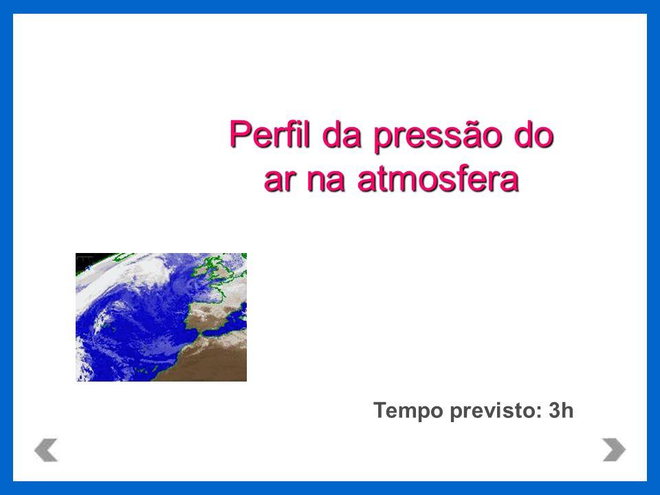 Perfil da pressão do ar na atmosfera Tempo previsto: 3h