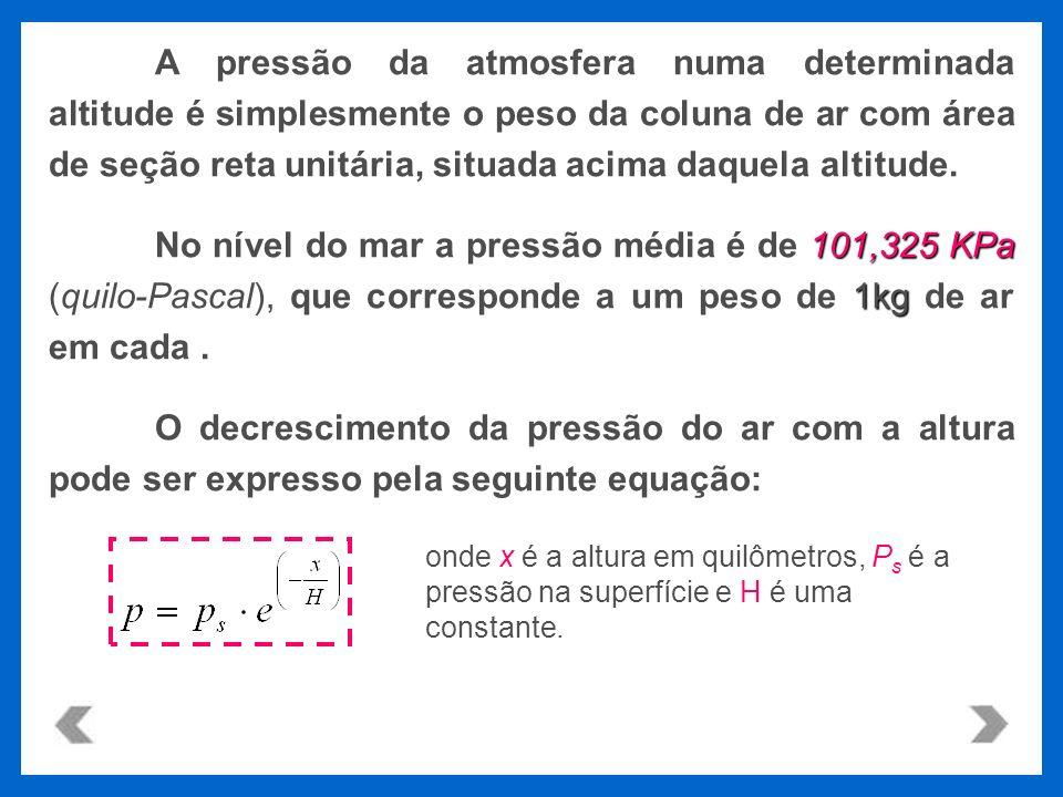 A pressão da atmosfera numa determinada altitude é simplesmente o peso da coluna de ar com área de seção reta unitária, situada acima daquela altitude.