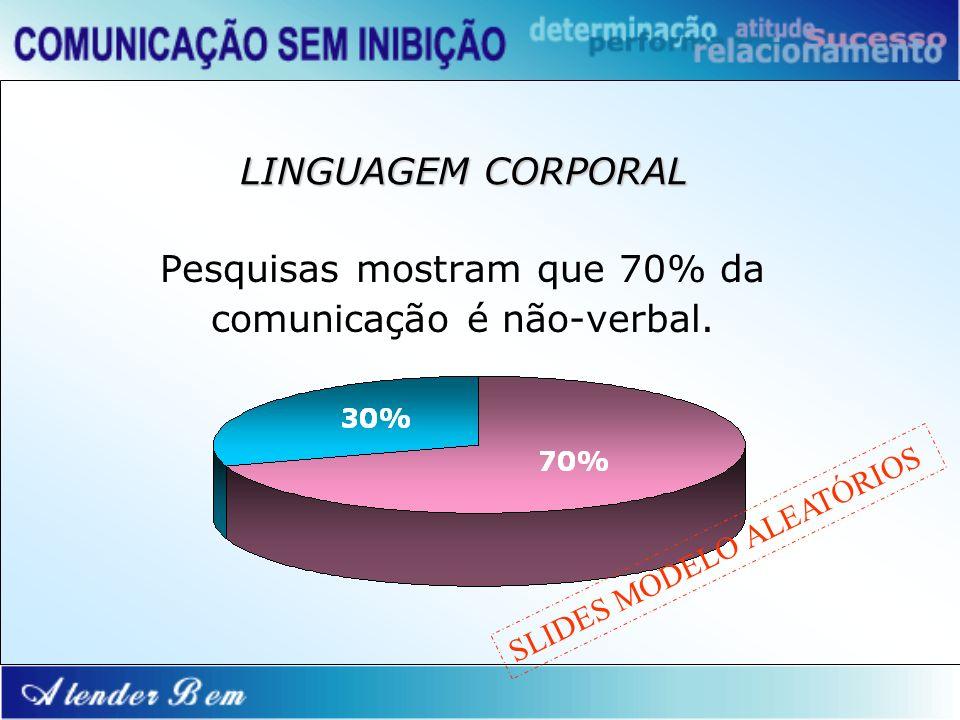 Pesquisas mostram que 70% da comunicação é não-verbal.