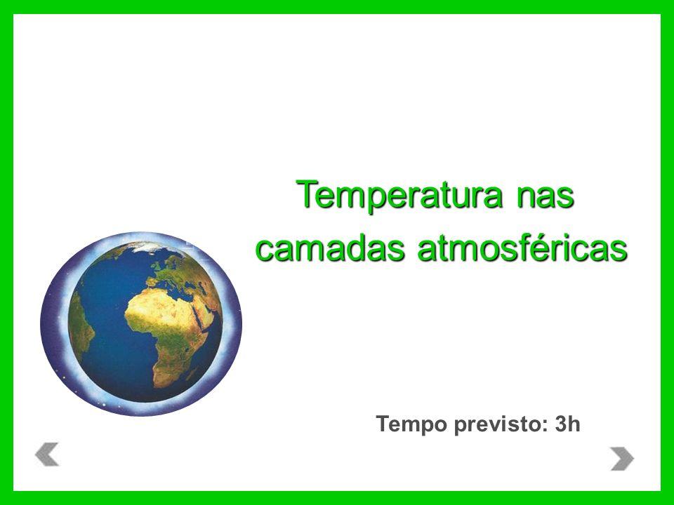 Temperatura nas camadas atmosféricas Tempo previsto: 3h