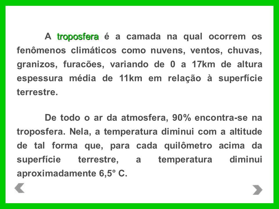 A troposfera é a camada na qual ocorrem os fenômenos climáticos como nuvens, ventos, chuvas, granizos, furacões, variando de 0 a 17km de altura espessura média de 11km em relação à superfície terrestre.