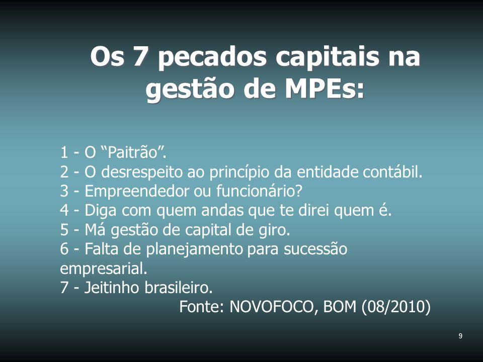 Os 7 pecados capitais na gestão de MPEs: