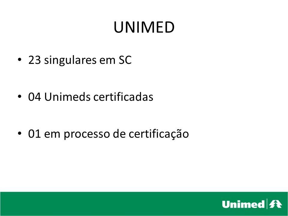 UNIMED 23 singulares em SC 04 Unimeds certificadas