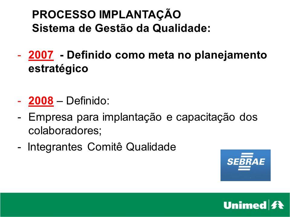 PROCESSO IMPLANTAÇÃO Sistema de Gestão da Qualidade: