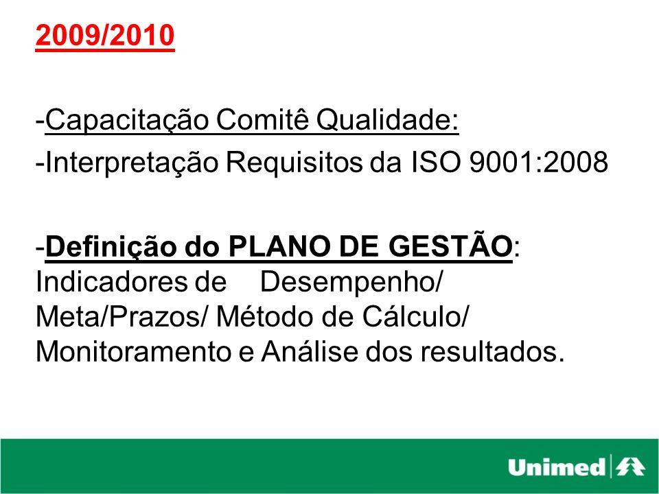 2009/2010 Capacitação Comitê Qualidade: Interpretação Requisitos da ISO 9001:2008.
