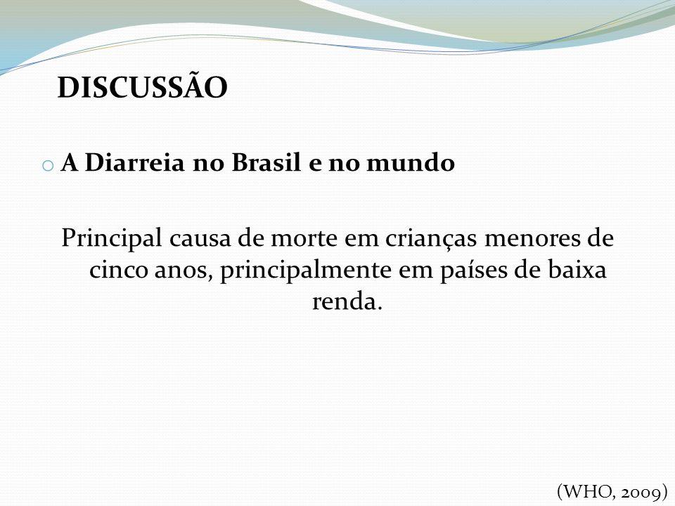 DISCUSSÃO A Diarreia no Brasil e no mundo