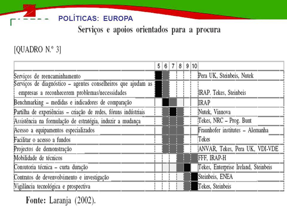 POLÍTICAS: EUROPA