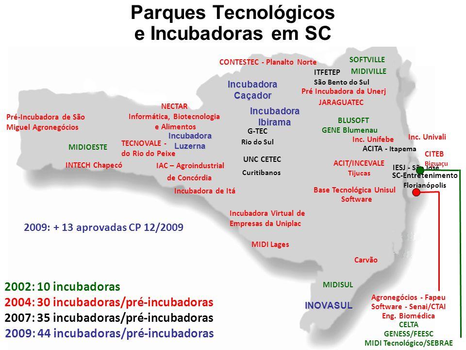 Parques Tecnológicos e Incubadoras em SC
