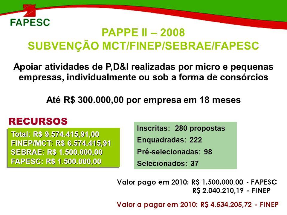 PAPPE II – 2008 SUBVENÇÃO MCT/FINEP/SEBRAE/FAPESC