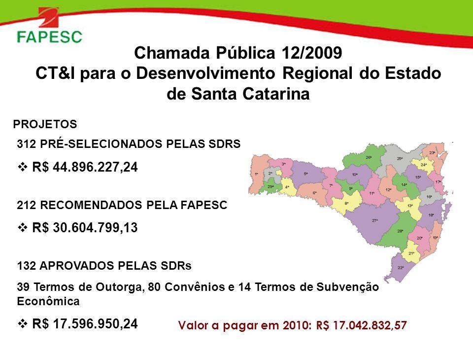 Chamada Pública 12/2009 CT&I para o Desenvolvimento Regional do Estado de Santa Catarina