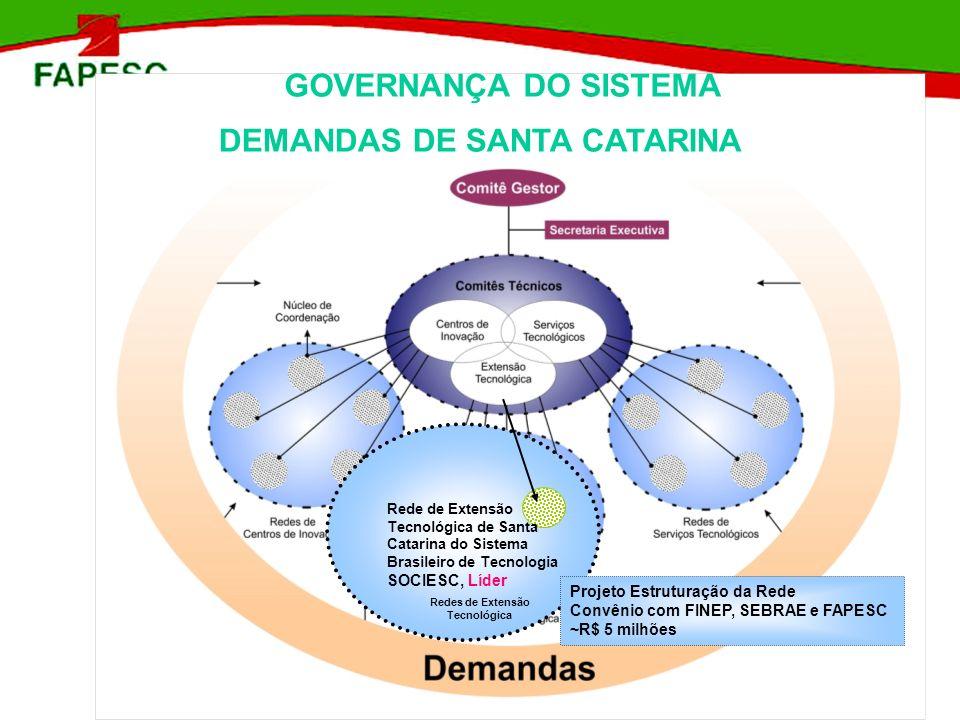 DEMANDAS DE SANTA CATARINA