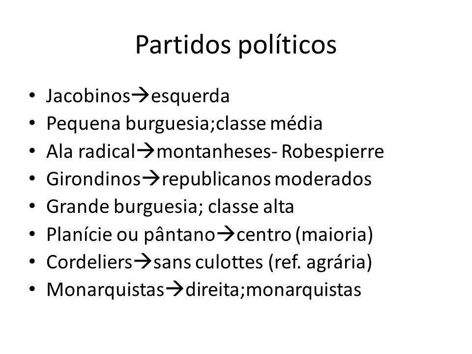 Partidos políticos Jacobinosesquerda Pequena burguesia;classe média