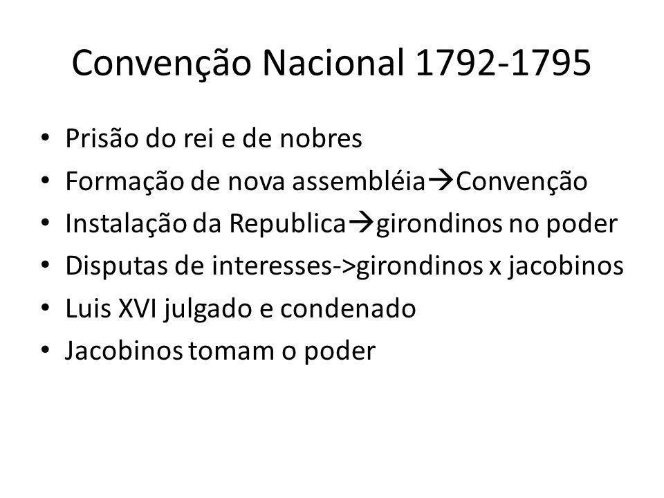Convenção Nacional 1792-1795 Prisão do rei e de nobres