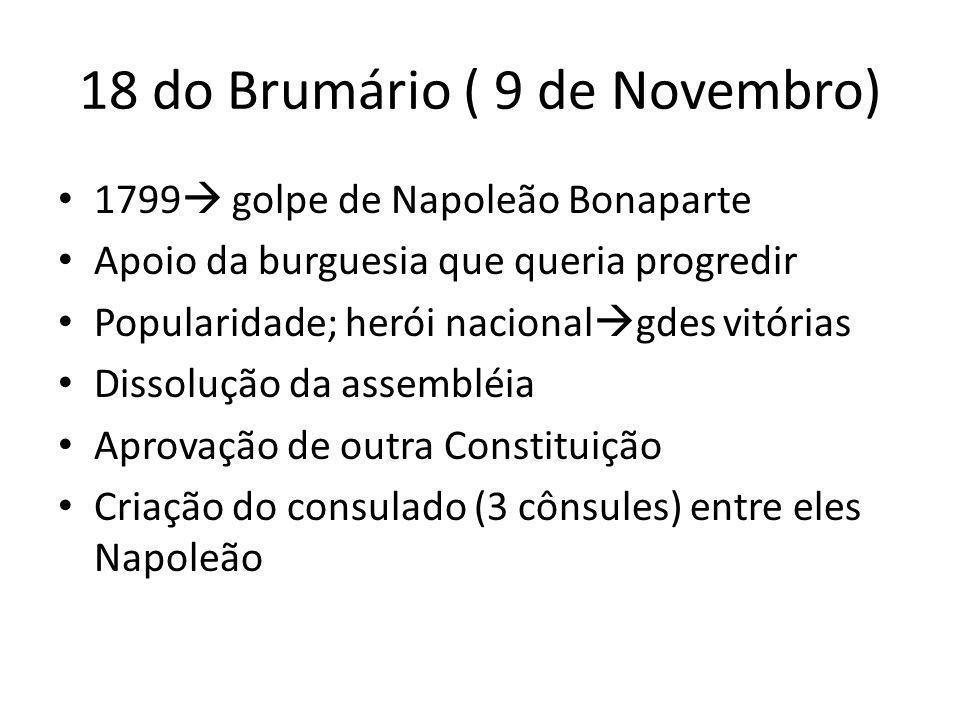 18 do Brumário ( 9 de Novembro)