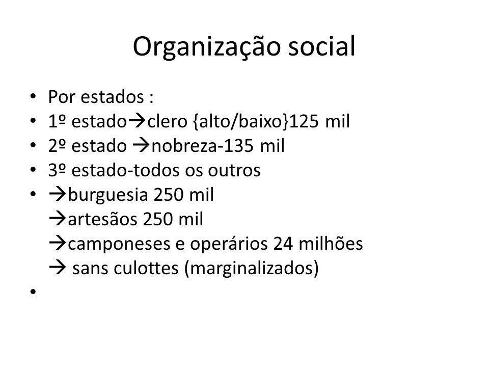 Organização social Por estados : 1º estadoclero {alto/baixo}125 mil