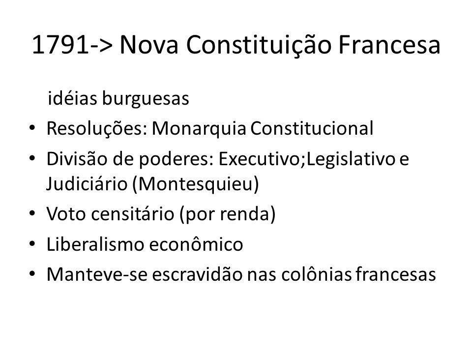 1791-> Nova Constituição Francesa