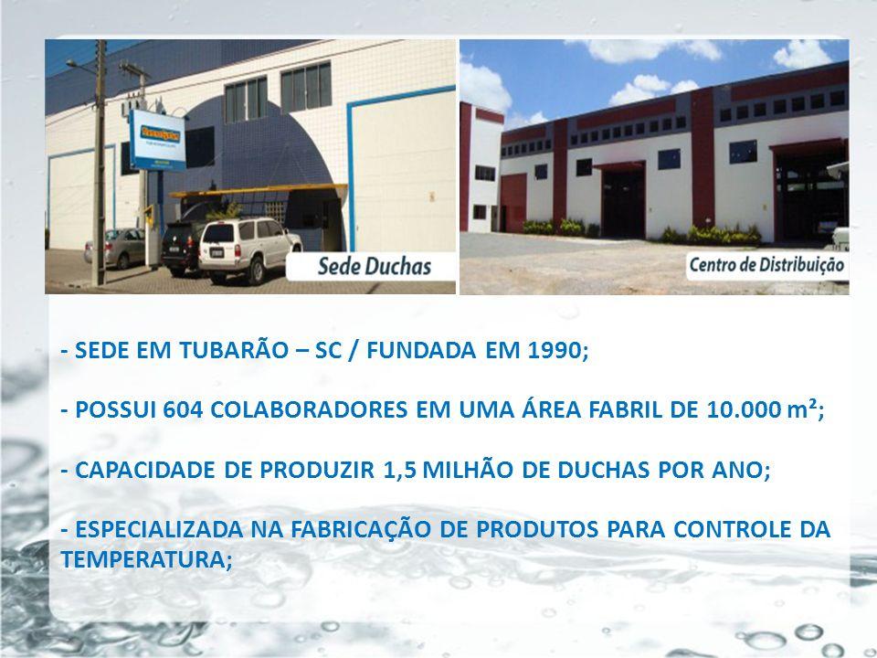 - SEDE EM TUBARÃO – SC / FUNDADA EM 1990;