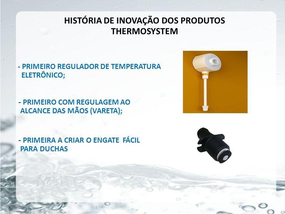 HISTÓRIA DE INOVAÇÃO DOS PRODUTOS THERMOSYSTEM