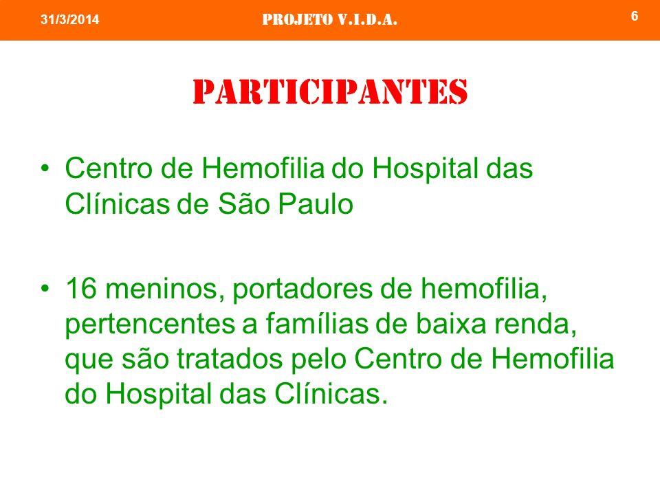 26/03/2017Participantes. Centro de Hemofilia do Hospital das Clínicas de São Paulo.