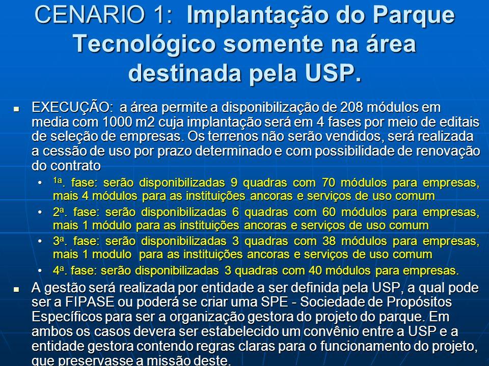 CENARIO 1: Implantação do Parque Tecnológico somente na área destinada pela USP.