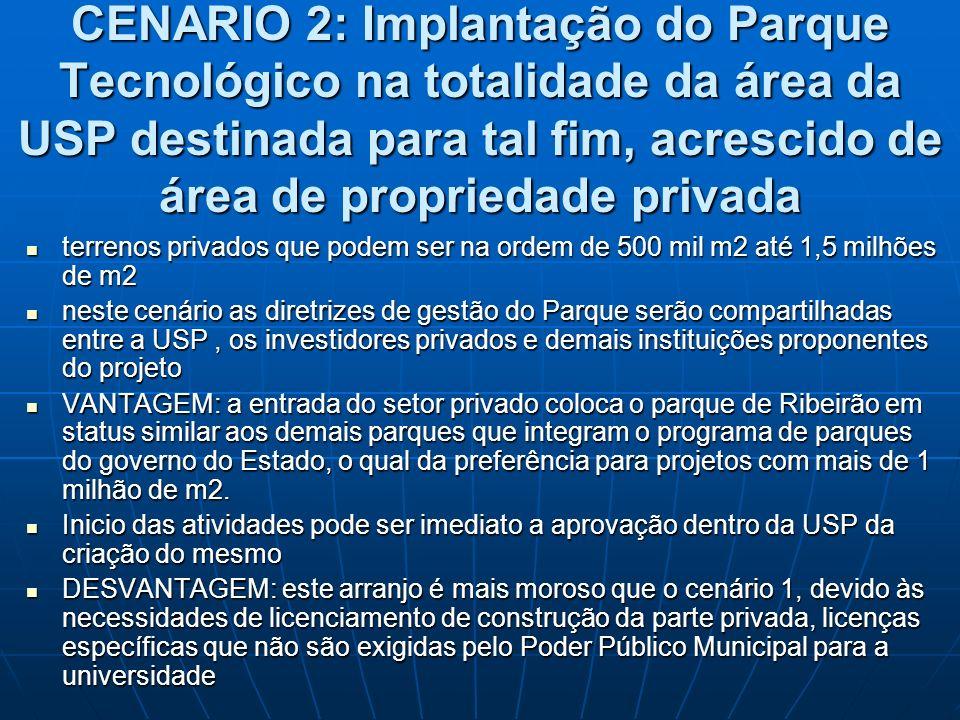 CENARIO 2: Implantação do Parque Tecnológico na totalidade da área da USP destinada para tal fim, acrescido de área de propriedade privada