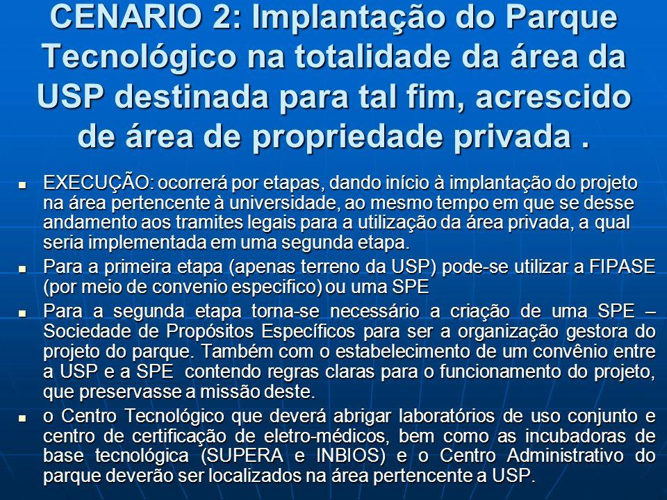 CENARIO 2: Implantação do Parque Tecnológico na totalidade da área da USP destinada para tal fim, acrescido de área de propriedade privada .
