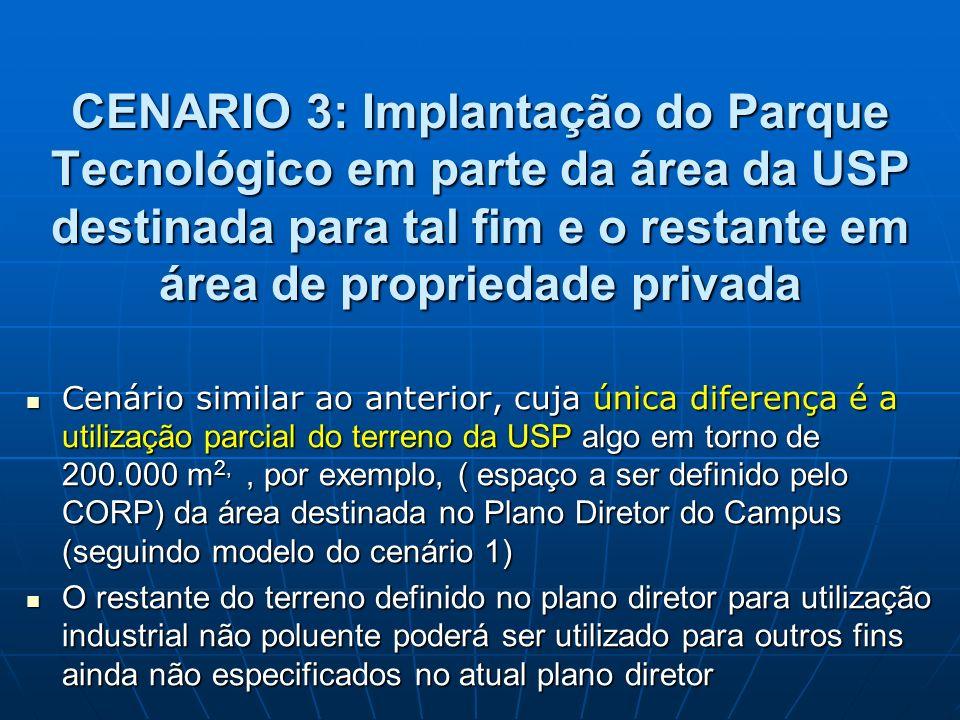 CENARIO 3: Implantação do Parque Tecnológico em parte da área da USP destinada para tal fim e o restante em área de propriedade privada