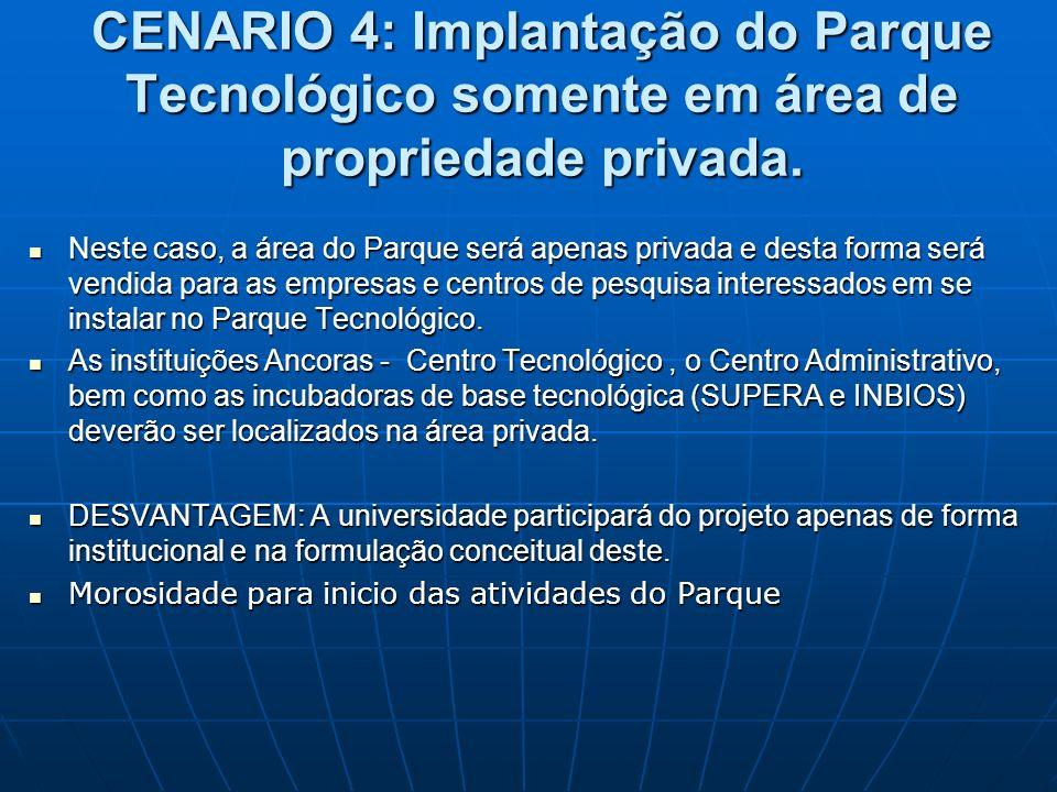 CENARIO 4: Implantação do Parque Tecnológico somente em área de propriedade privada.