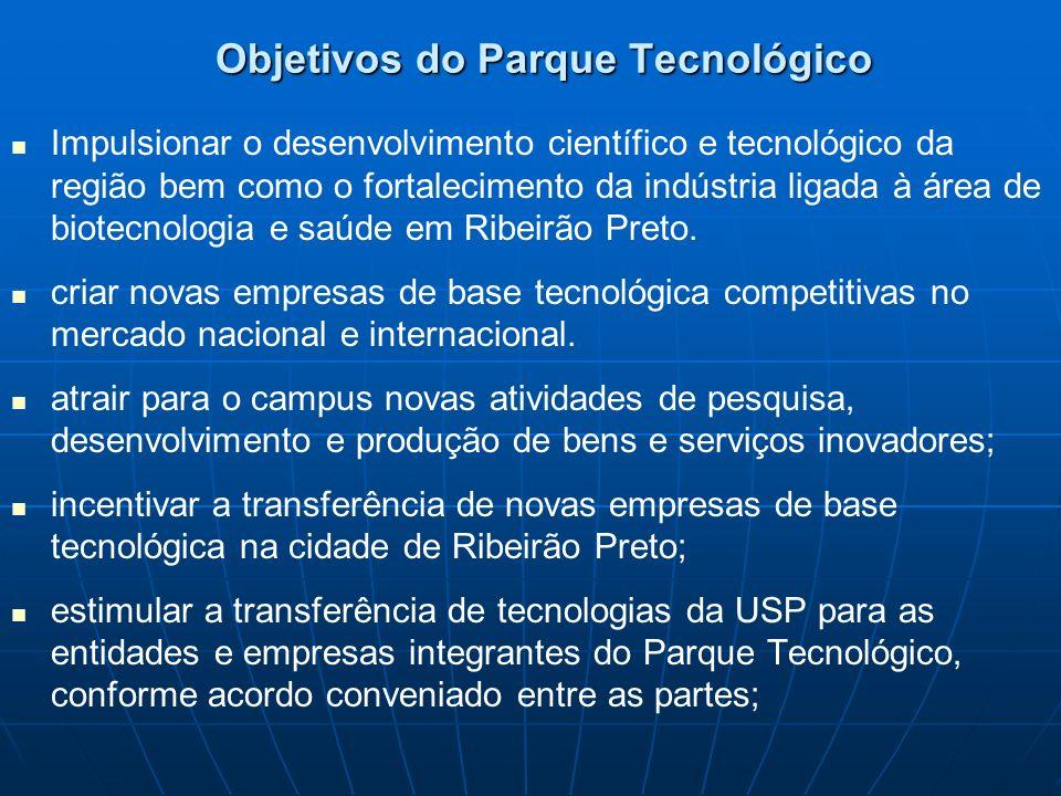 Objetivos do Parque Tecnológico