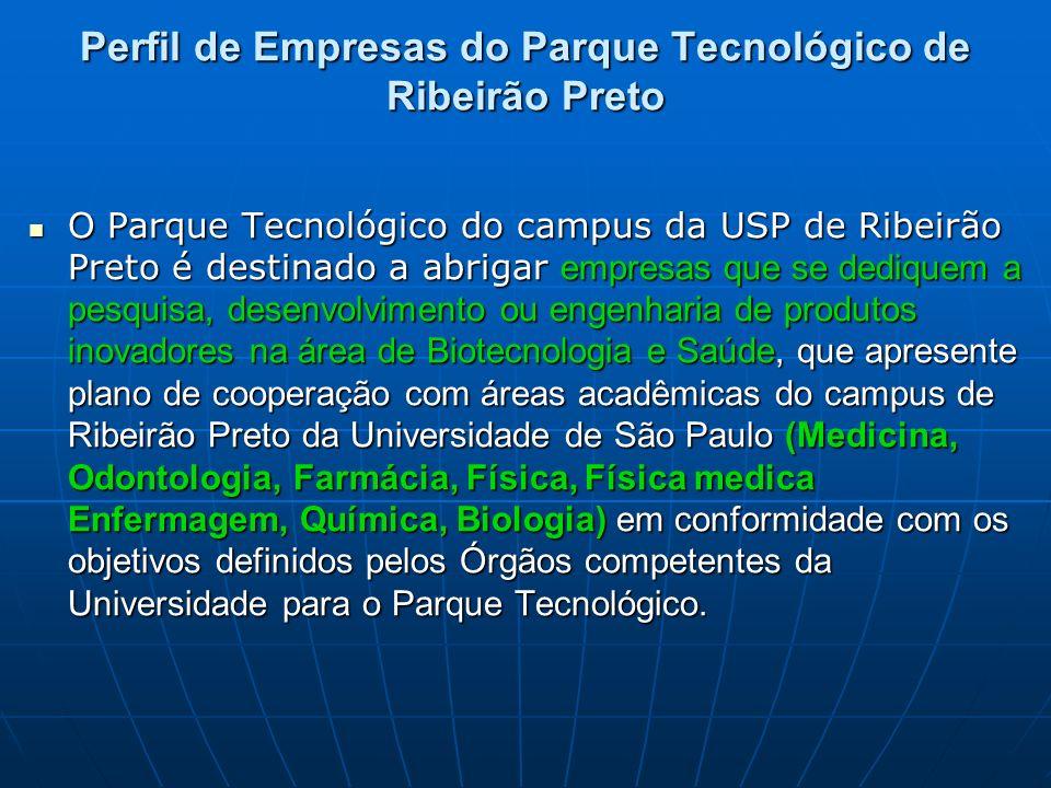 Perfil de Empresas do Parque Tecnológico de Ribeirão Preto