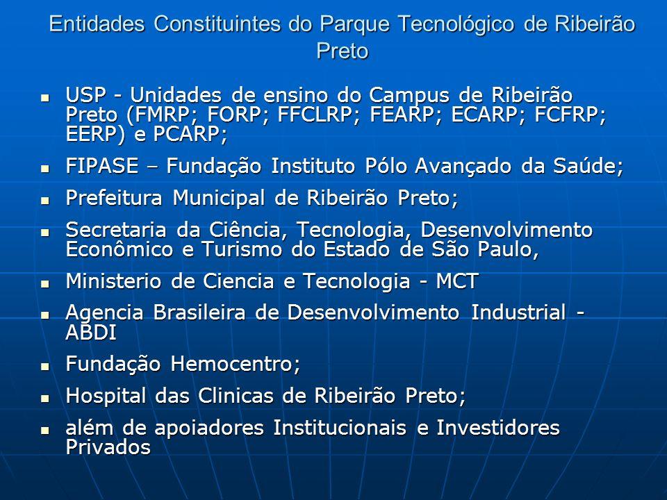 Entidades Constituintes do Parque Tecnológico de Ribeirão Preto