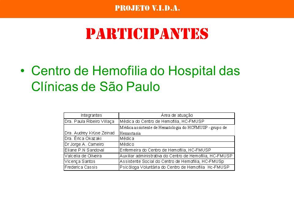 Participantes Centro de Hemofilia do Hospital das Clínicas de São Paulo