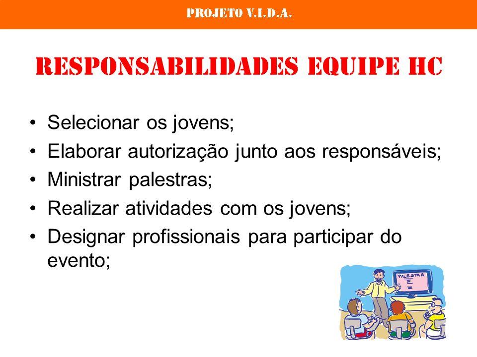 Responsabilidades Equipe HC