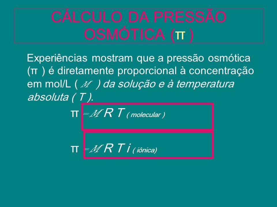CÁLCULO DA PRESSÃO OSMÓTICA (π )